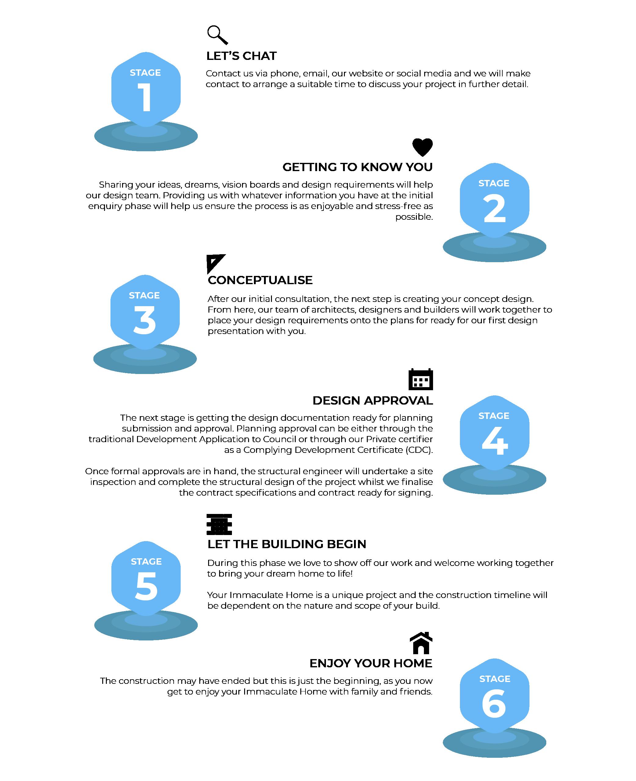 Infographic_V3_Website_Version-01